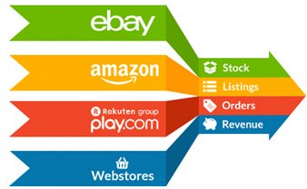 multichannel-ecommerce-marketing