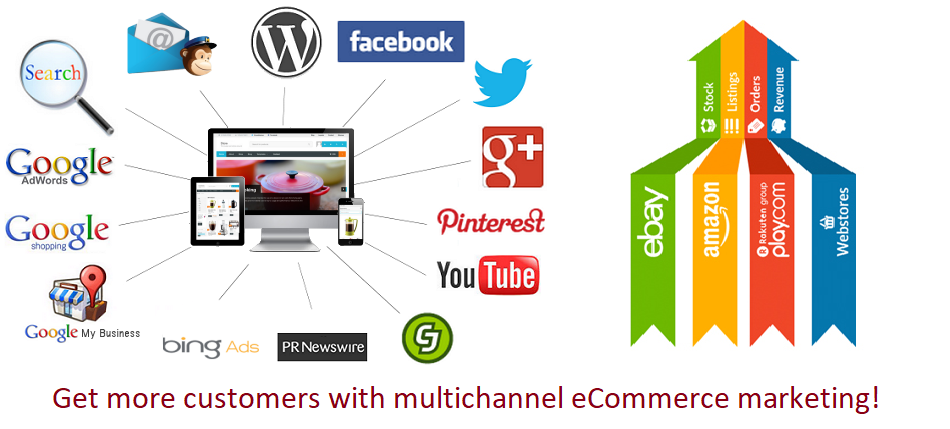 multichannel ecommerce marketing