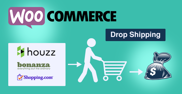 woocommerce dropshipping channel